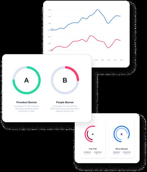 Monitor website performance