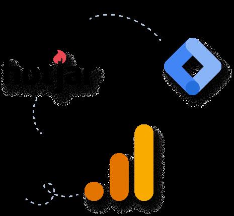 Qoetix website builder marketing analytics